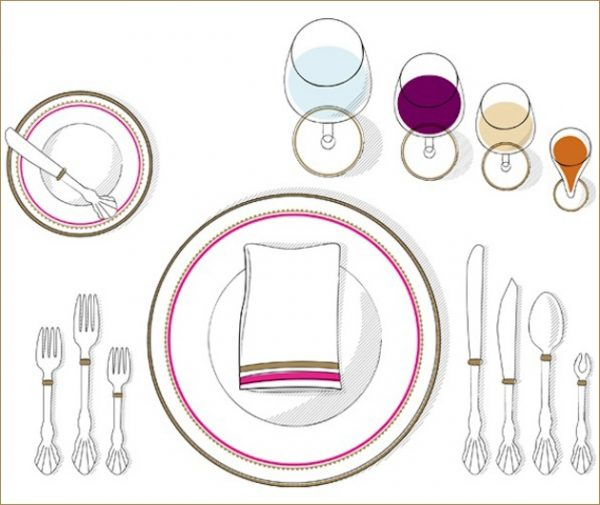diagram of table setting
