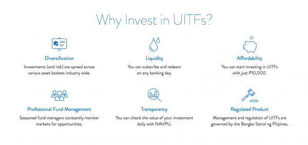 UITF Security Bank